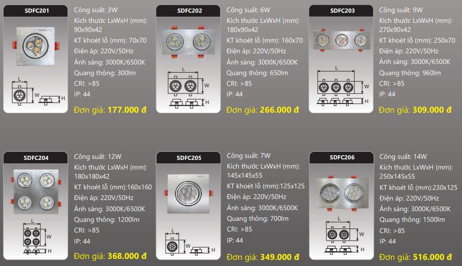 bảng giá đèn led âm trần chiếu điểm sdfc duhal
