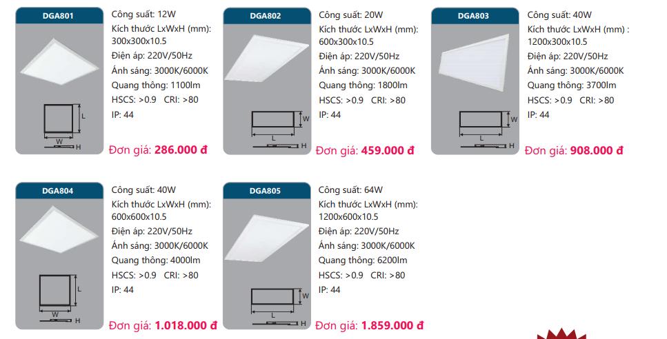 bảng giá đèn led panel DGA Duhal