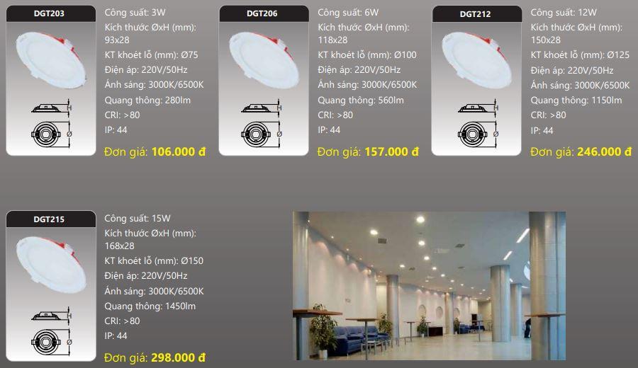 bảng giá đèn led panel Duhal DGT2xx