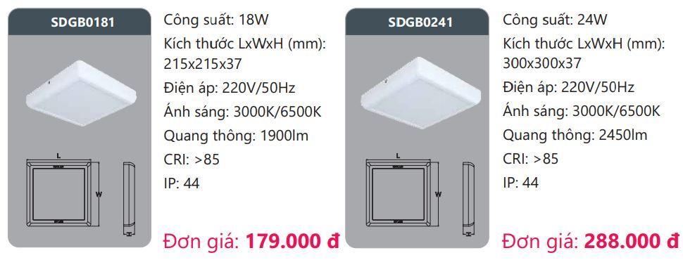 Bảng giá đèn led panel SDGB0xxx Duhal