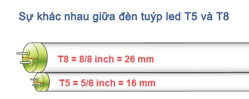 sự khác nhau giữa đèn tuýp t5 và t8