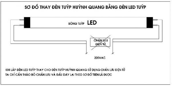 cách thay đèn huỳnh quang  bằng tuýp led