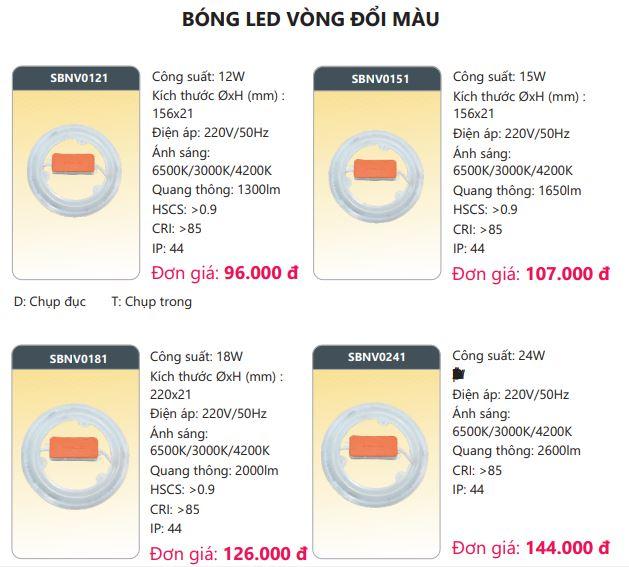 bảng giá bóng led vòng đổi màu duhal SBNV