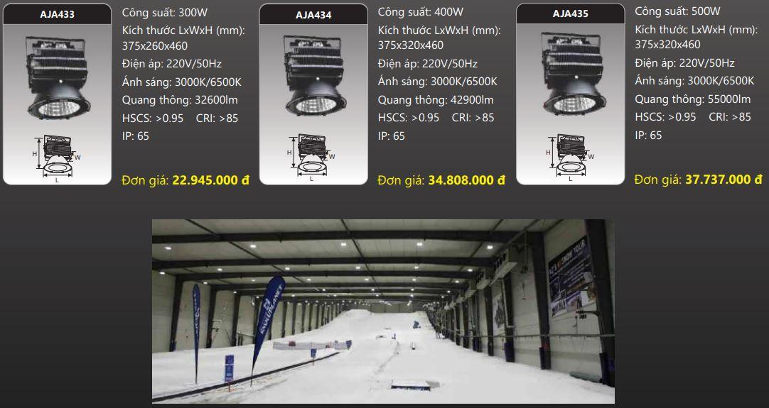 bảng giá đèn led pha duhal mã AJA4xx