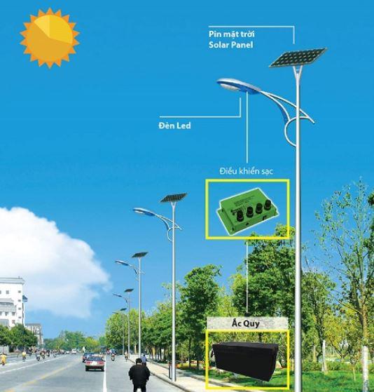 cấu tạo của đèn đường năng lượng mặt trời