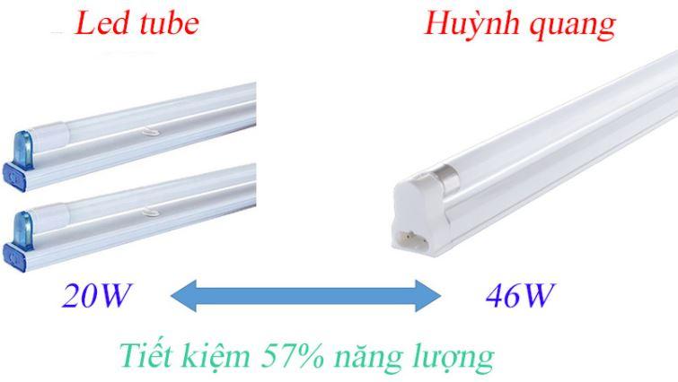 so sánh đèn led tube và đèn huỳnh quang